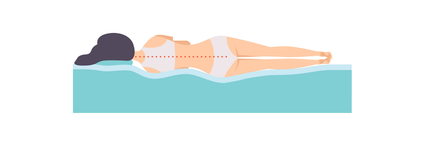 Diagram to show best mattress for a side sleeper